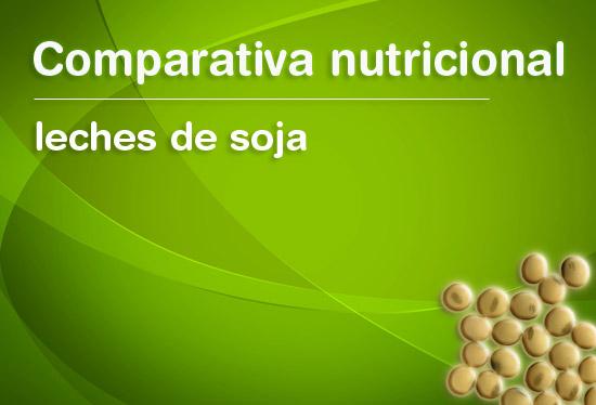 comparativa nutricional de bebidas de soja