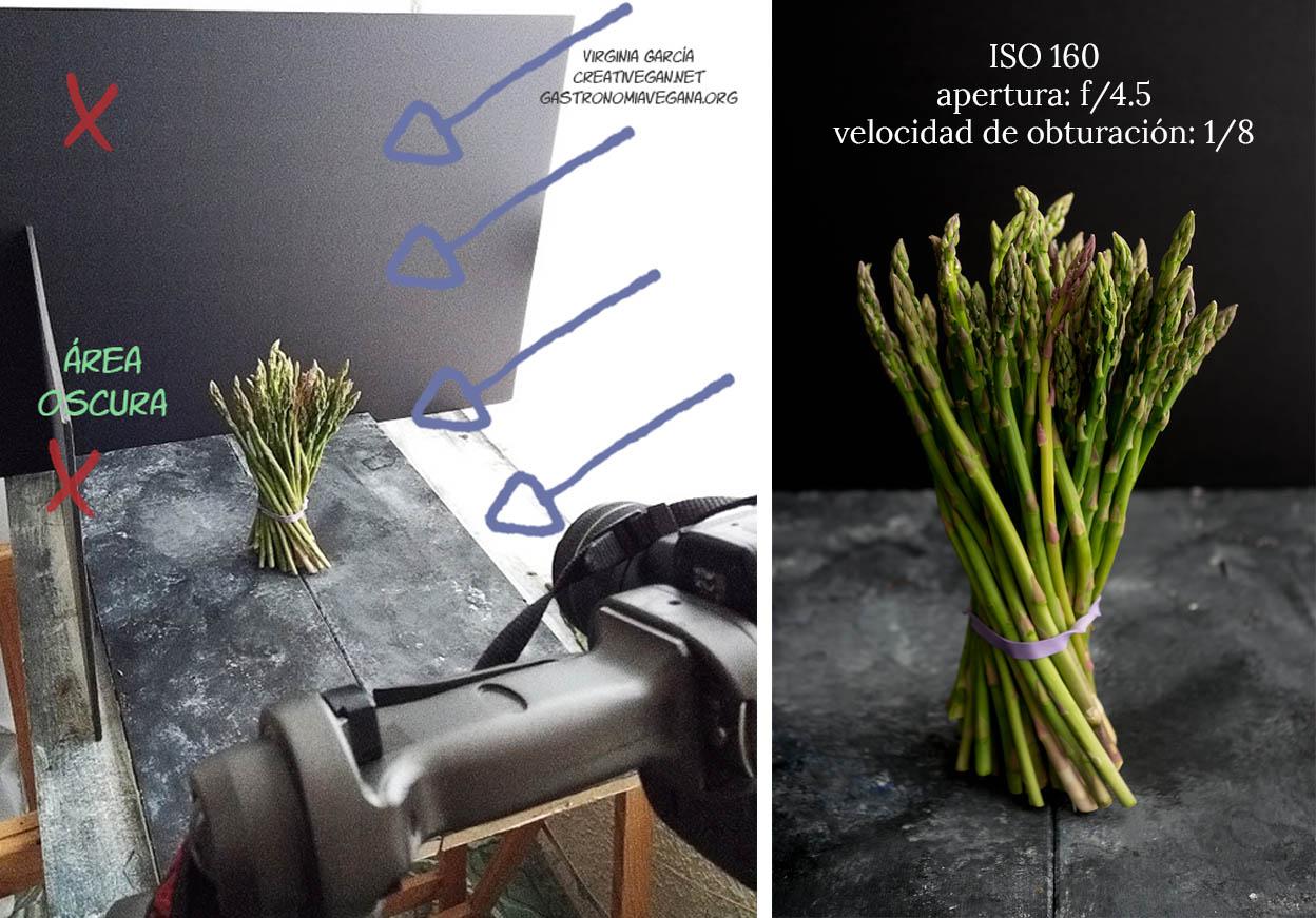 Tutorial básico de fotografía gastronómica: espárragos