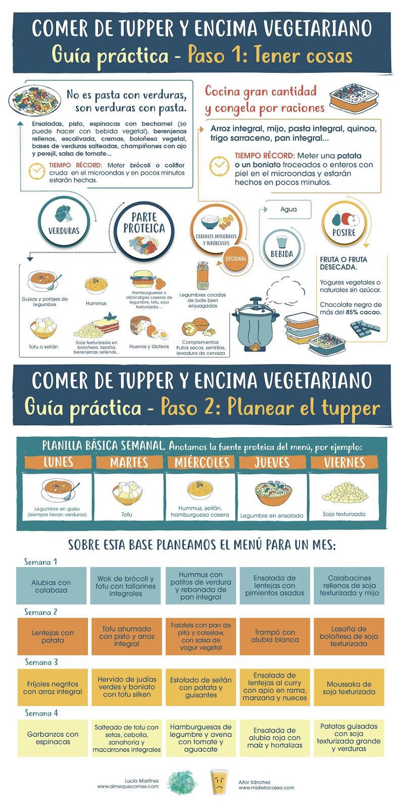 Comer de tupper y encima vegetariano - Infografía de Aitor Sánchez y Lucía Martínez